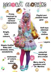 2-clothing
